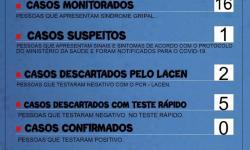 Serrolândia registra caso suspeito de Covid-19 neste 7 de maio
