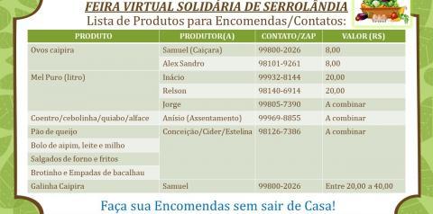 Feira Virtual em apoio aos agricultores de Serrolândia