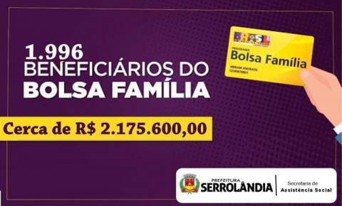 1.996 famílias serrolandenses, inscritas no CadÚnico, recebem o Auxílio Emergencial