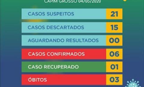 Capim Grosso registra o sexto caso de coronavírus e o terceiro óbito