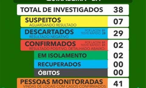 Secretaria de Saúde confirma segundo caso positivo de Covid-19 em Quixabeira