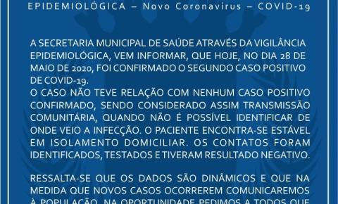 SERROLÂNDIA REGISTRA 2º CASO DE COVID-19